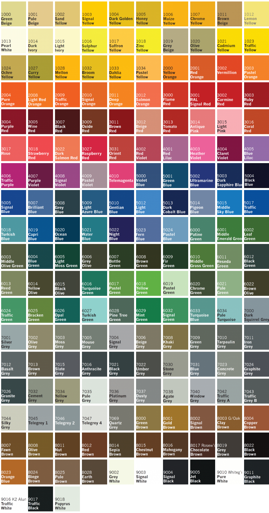 Popular Upvc Paint Colours Ral Colour Chart Cheshire Upvc Coating